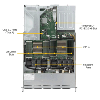 Supermicro SYS-1028U-TNRT+ Top