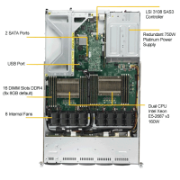 Supermicro SYS-1028UX-CR-LL2 Top