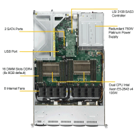 Supermicro SYS-1028UX-LL1-B8  Top