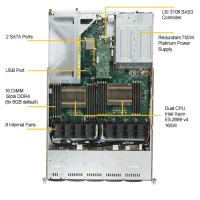 Supermicro SYS-1028UX-LL3-B8 Top