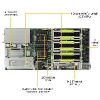 Supermicro 1U Rackmount Server SYS-1029GQ-TNRT-TopView
