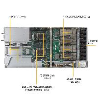 Supermicro 1U Rackmount Server SYS-1029GQ-TXRT-TopView