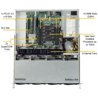 Supermicro SYS-5019P-MR - Top