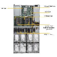 Supermicro 1U Rackmount Server SYS-6019P-WT8-TopView