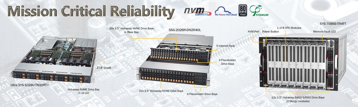 Nas Storage NVME Optical BluRay Solution