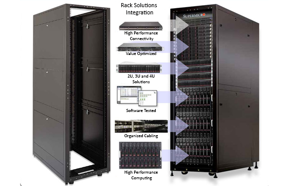 Supermicro Integration
