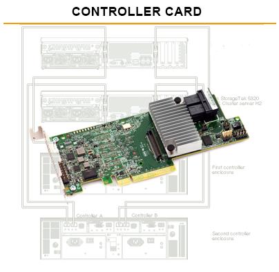 6Gb/s & 12Gb/s SAS Controller Card