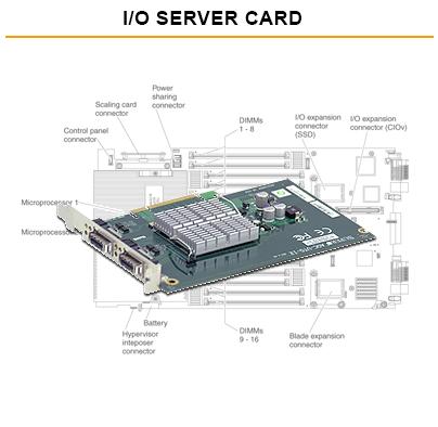 IO Server Cards