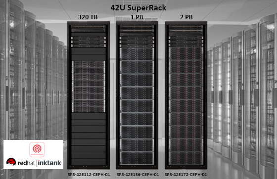 Supermicro Scale-Out Servers